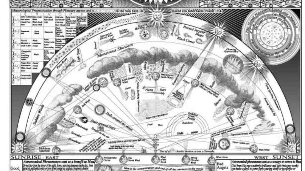 Divination et voyance au Moyen Âge